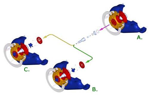 Polaris Submersible Modular Wet End Pumps: A. PHO™ Open Suction; B. PBO™ Solids Mixer Option; & C. PVO™ Shredder Option